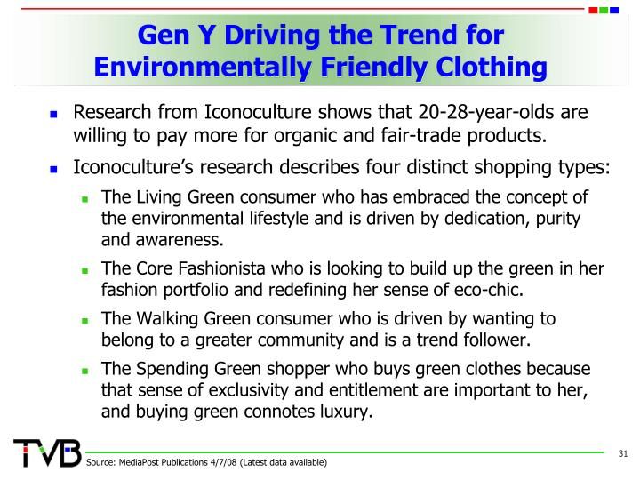 Gen Y Driving the Trend for