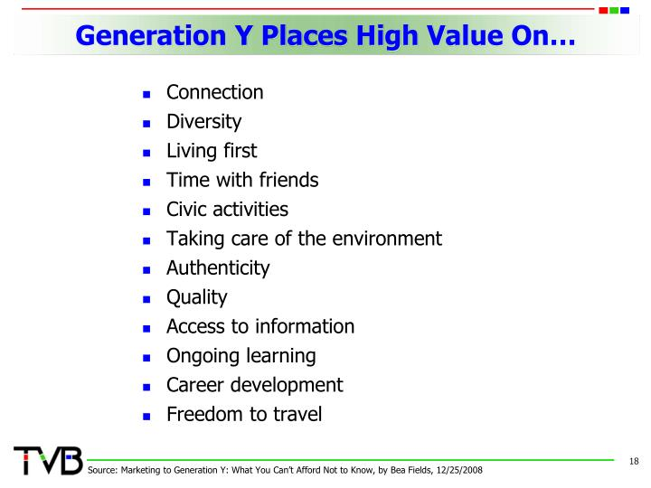 Generation Y Places High Value On…