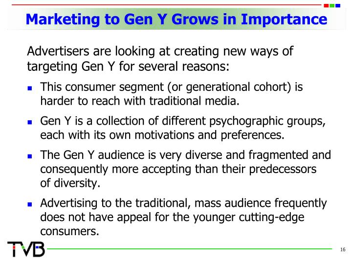 Marketing to Gen Y Grows in Importance