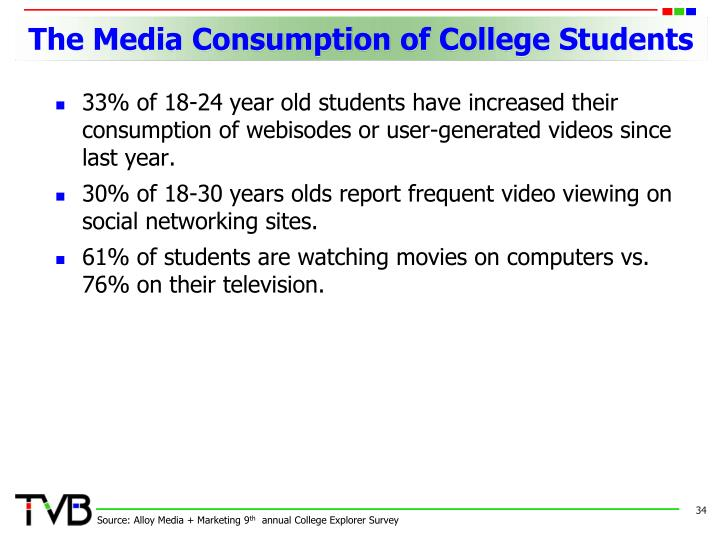 The Media Consumption of College Students