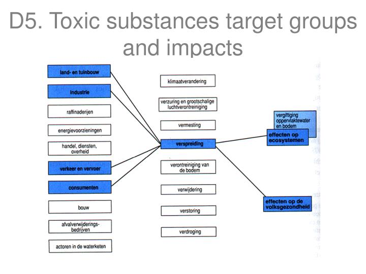 D5. Toxic substances