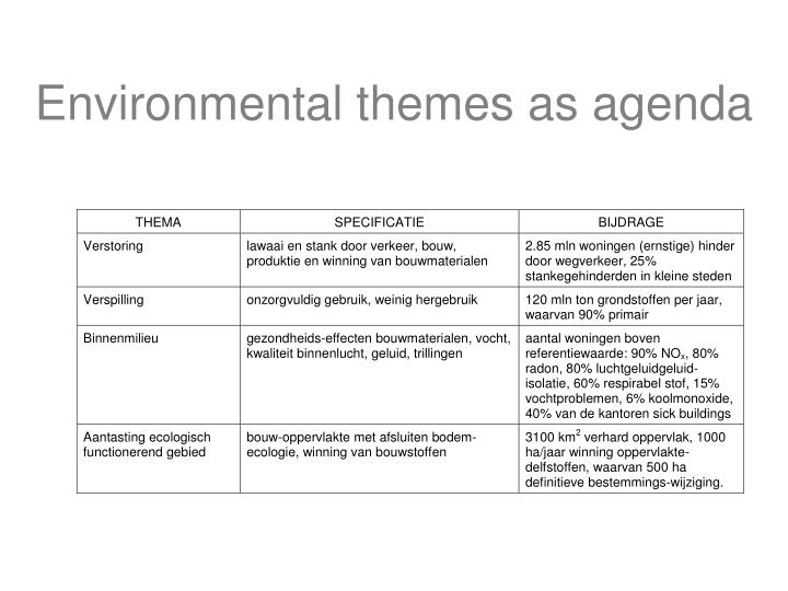 Environmental themes as