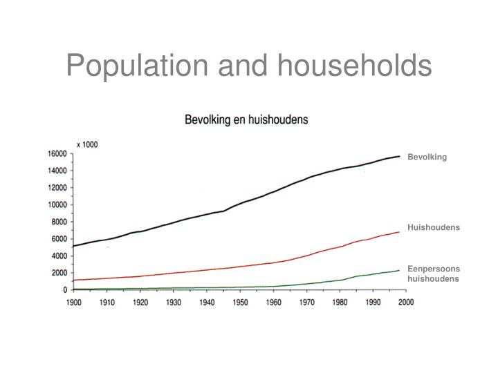 Population and households