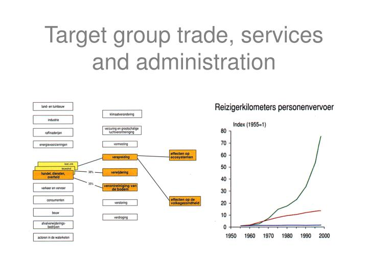 Target group trade, services and administration