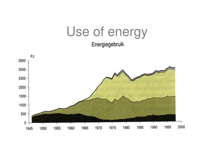 Use of energy