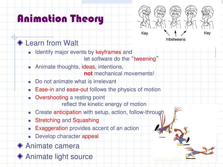 Animation Theory