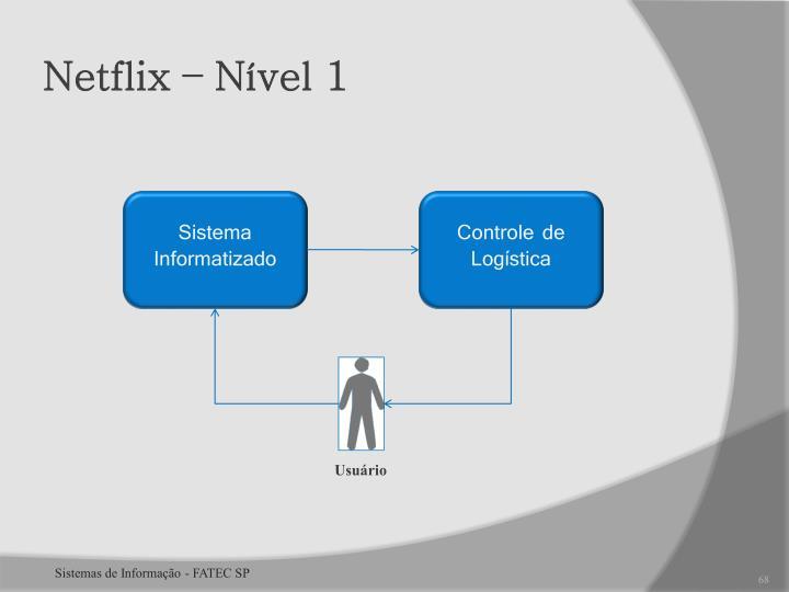 Netflix – Nível 1