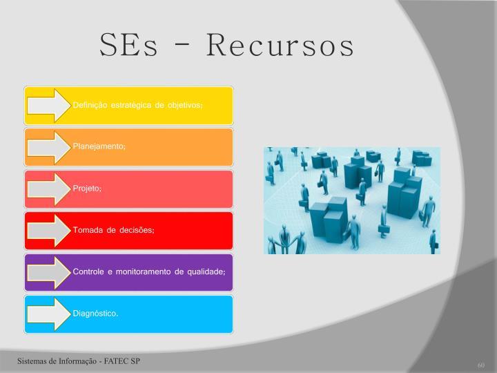 SEs - Recursos