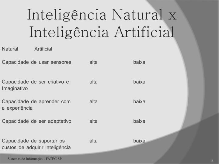 Inteligência Natural x Inteligência Artificial