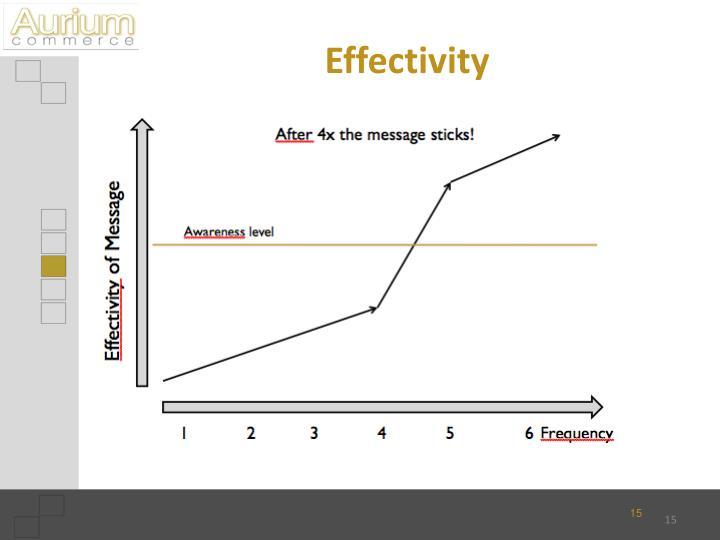 Effectivity