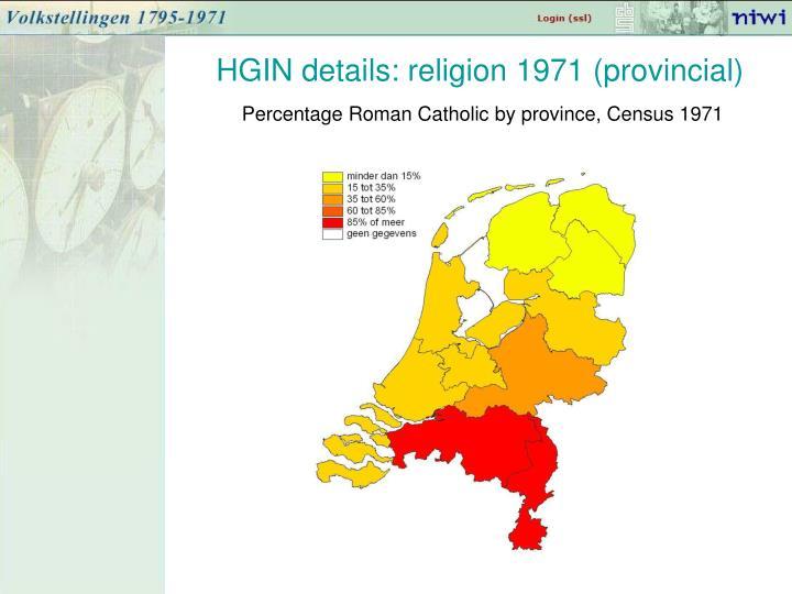HGIN details: religion 1971 (provincial)