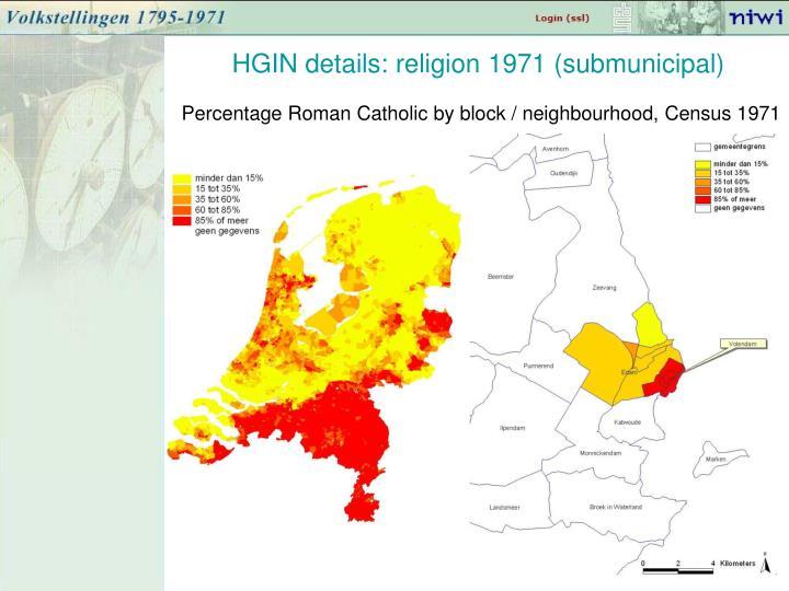 HGIN details: religion 1971 (submunicipal)