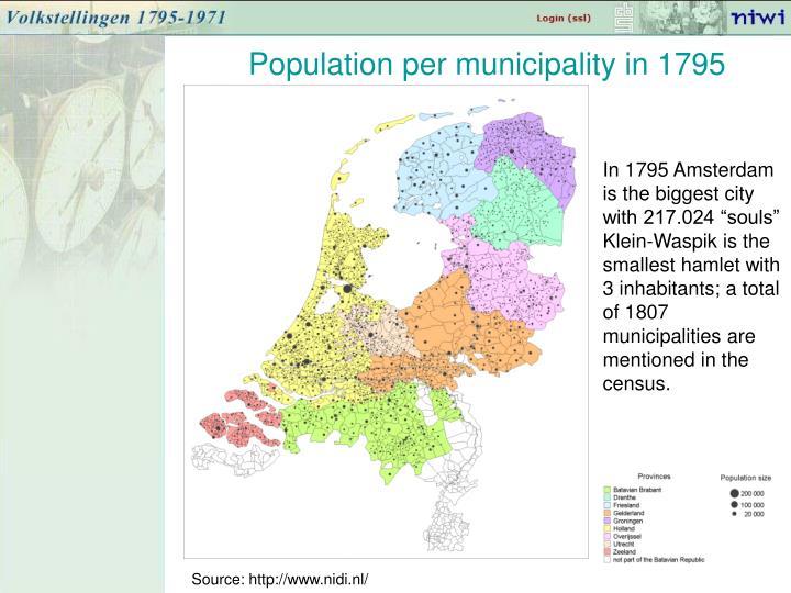 Population per municipality in 1795