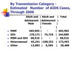 by transmission category estimated number of aids cases through 2006