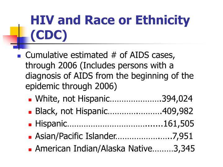HIV and Race or Ethnicity (CDC)