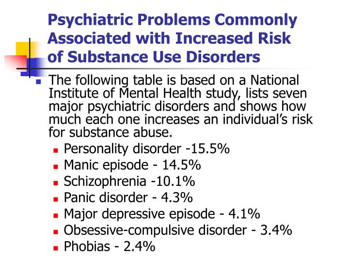 Psychiatric Problems Commonly Associated with