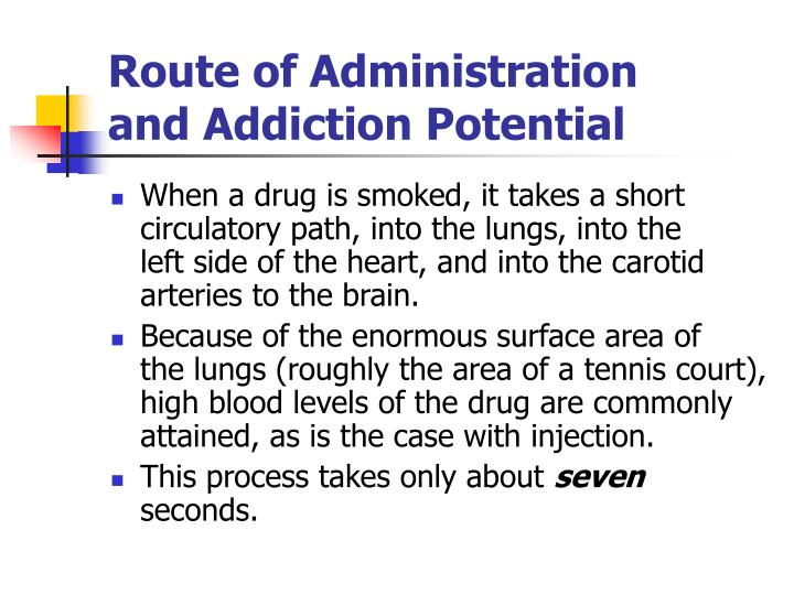 Route of Administration    and Addiction Potential