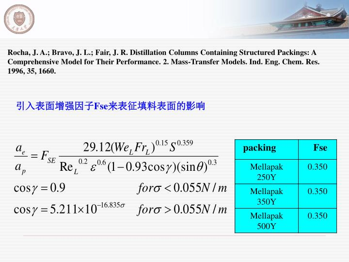 Rocha, J. A.; Bravo, J. L.; Fair, J. R. Distillation Columns Containing Structured Packings: A Comprehensive Model for Their Performance. 2. Mass-Transfer Models. Ind. Eng. Chem. Res.