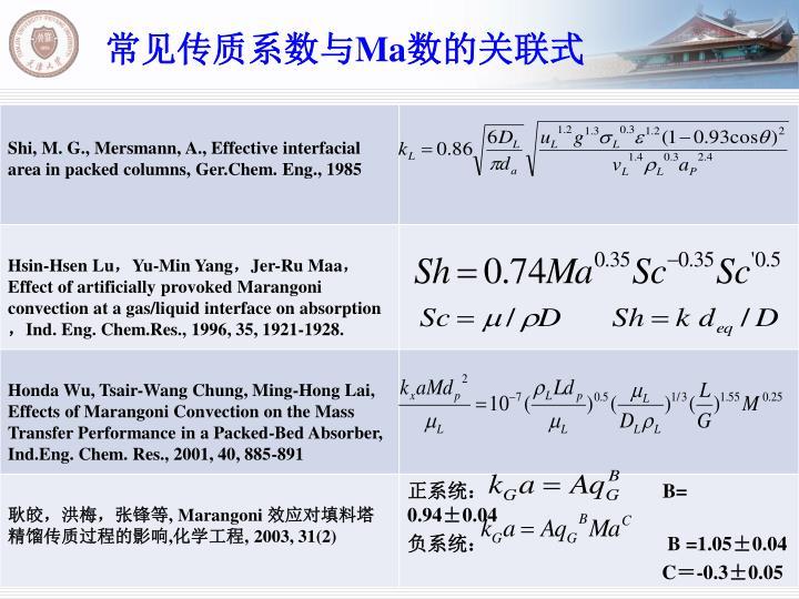 常见传质系数与Ma数的关联式