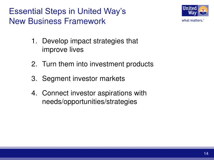 Essential Steps in United Way's New Business Framework