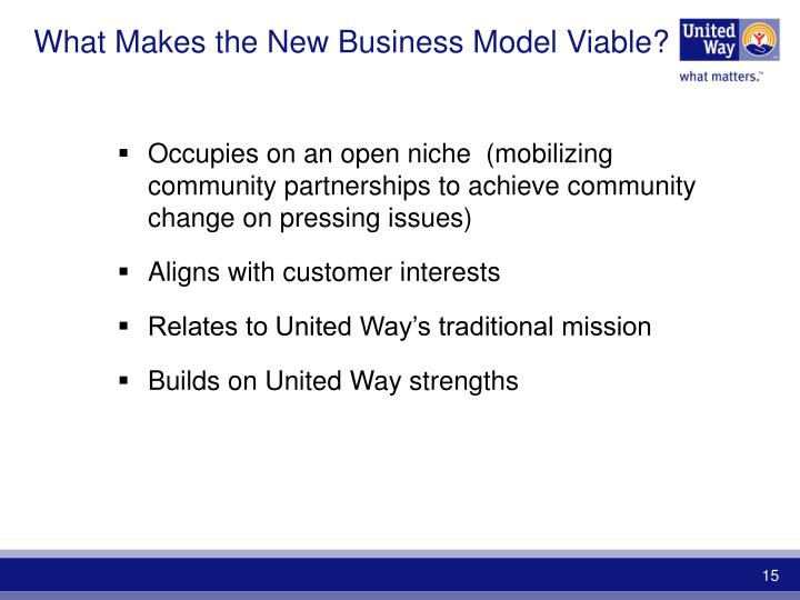 What Makes the New Business Model Viable?