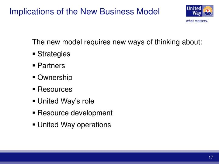 Implications of the New Business Model
