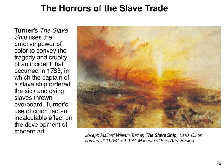 The Horrors of the Slave Trade