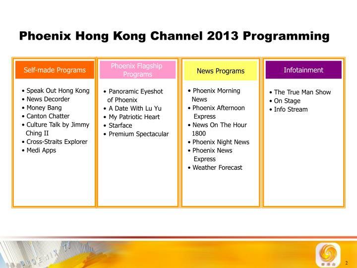 Phoenix Hong Kong Channel 2013 Programming