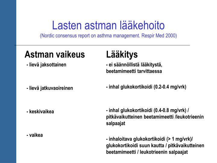 Astman vaikeus