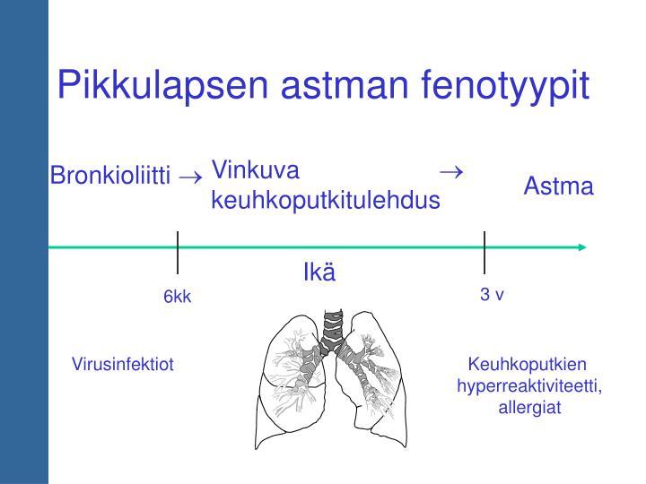 Pikkulapsen astman fenotyypit