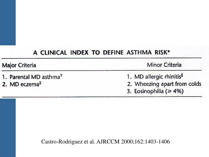 Castro-Rodriguez et al. AJRCCM 2000;162:1403-1406
