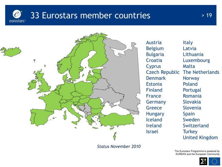 33 Eurostars member countries
