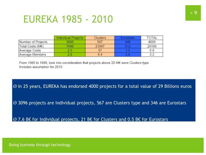 EUREKA 1985 - 2010