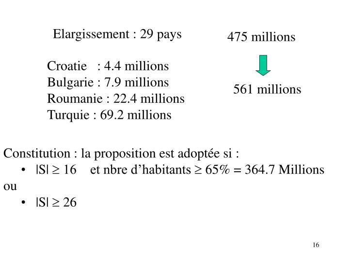 Elargissement : 29 pays