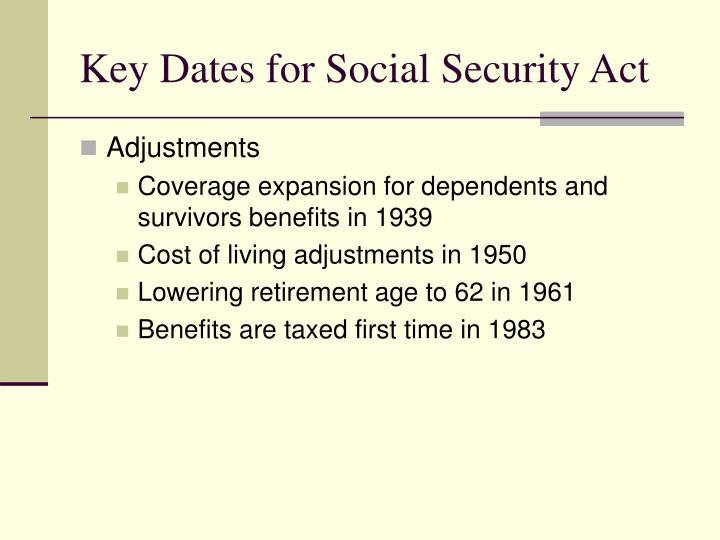 Key Dates for Social Security Act