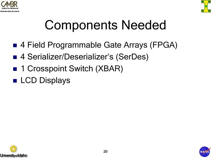 Components Needed