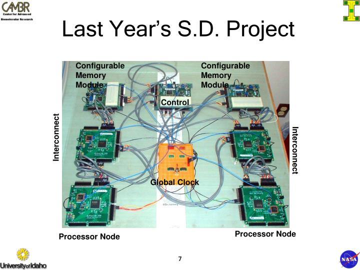 Configurable Memory Module