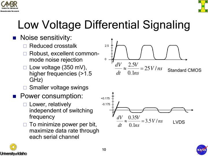 Low Voltage Differential Signaling