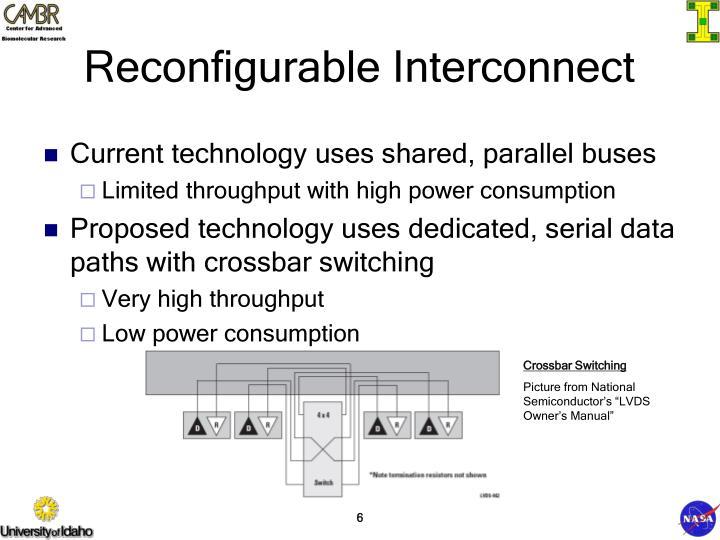 Reconfigurable Interconnect