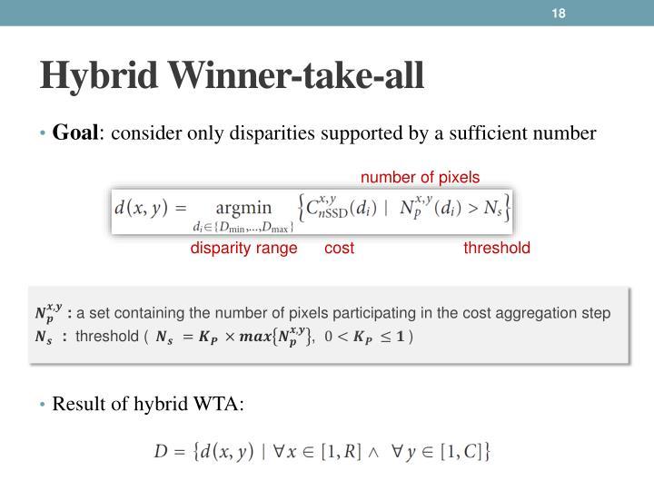 Hybrid Winner-take-all