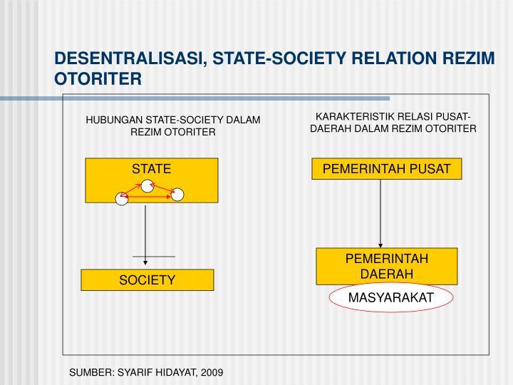 DESENTRALISASI, STATE-SOCIETY RELATION REZIM OTORITER