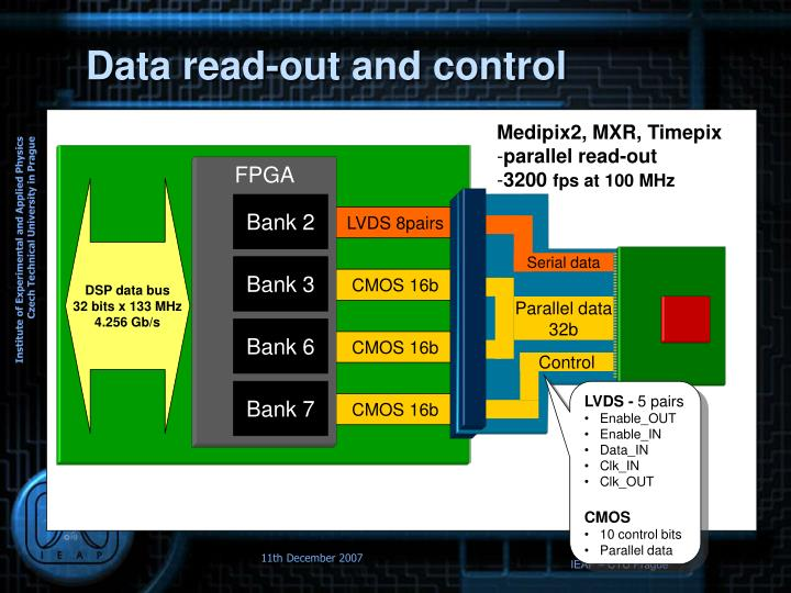Data read-out and control