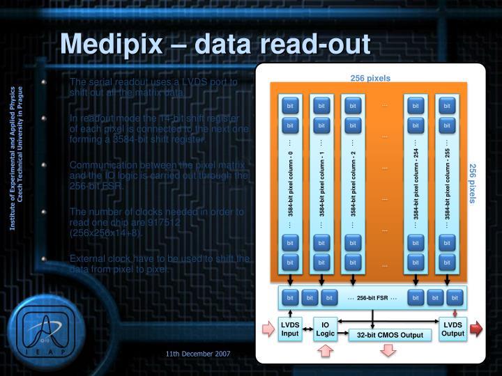 Medipix – data read-out