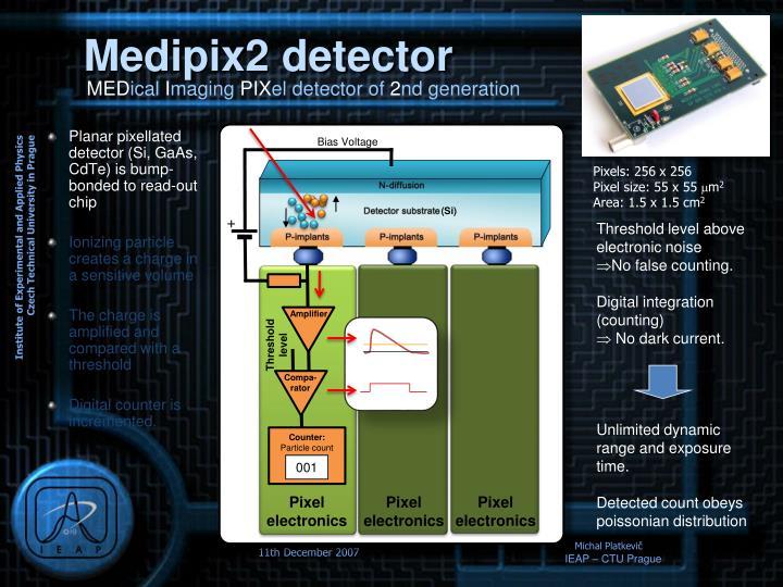 Medipix2 detector