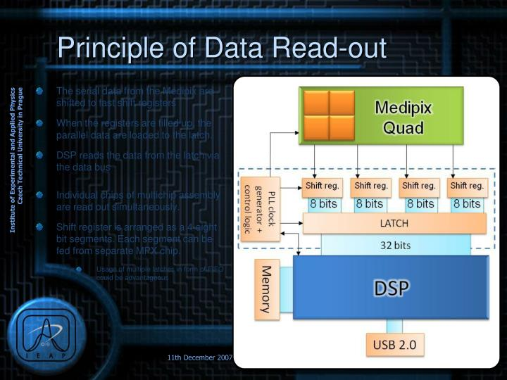 Principle of Data Read-out