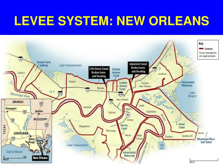 LEVEE SYSTEM: NEW ORLEANS