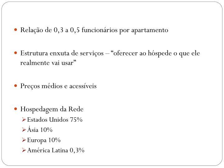 Relação de 0,3 a 0,5 funcionários por apartamento
