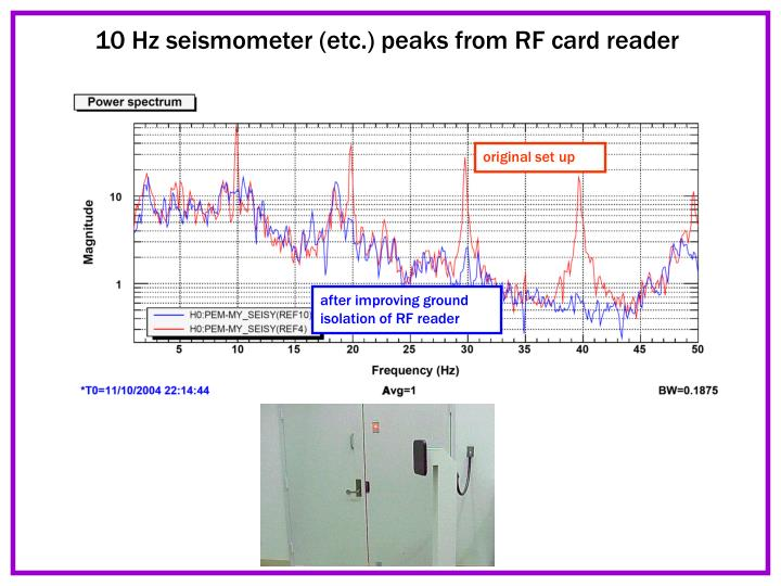 10 Hz seismometer (etc.) peaks from RF card reader