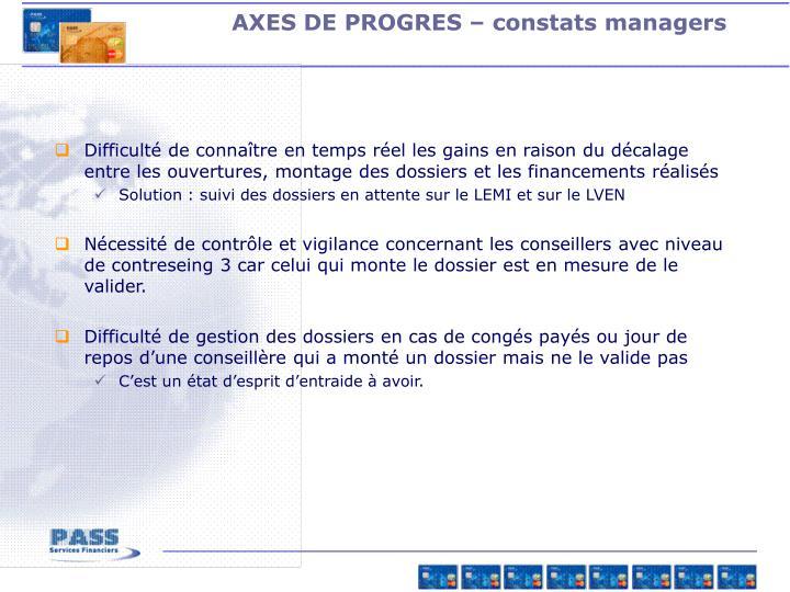 AXES DE PROGRES – constats managers