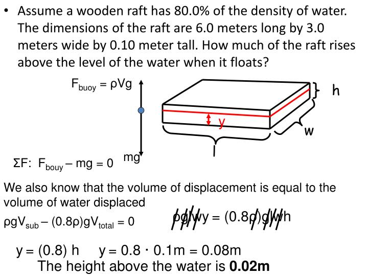 Assume a wooden raft has 80.0% of the density of water. The dimensions of the raft are 6.0 meters long by 3.0 meters wide by 0.10 meter tall. How much of the raft rises above the level of the water when it floats?